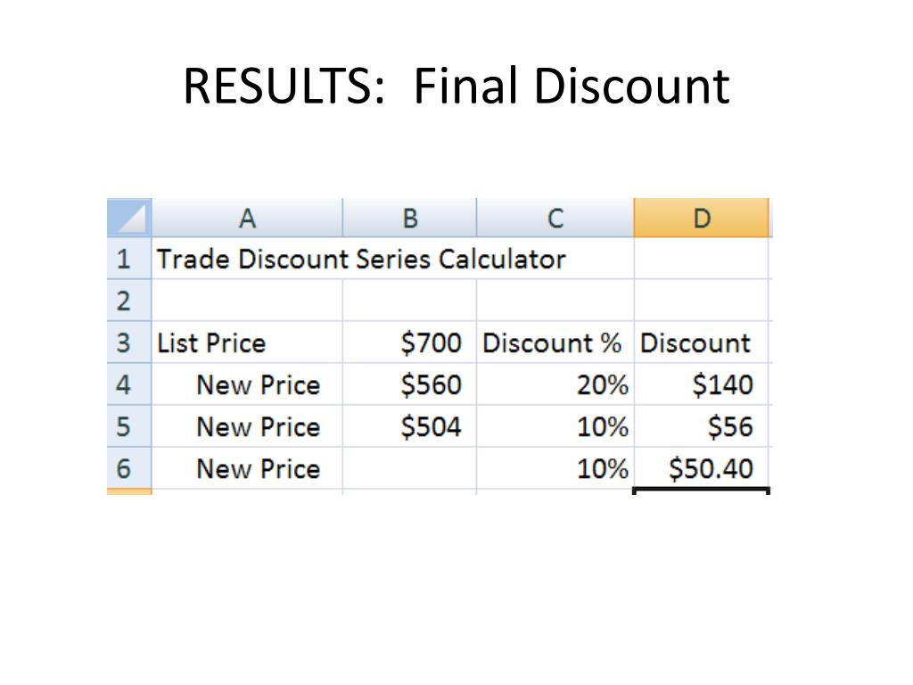 RESULTS:  Final Discount