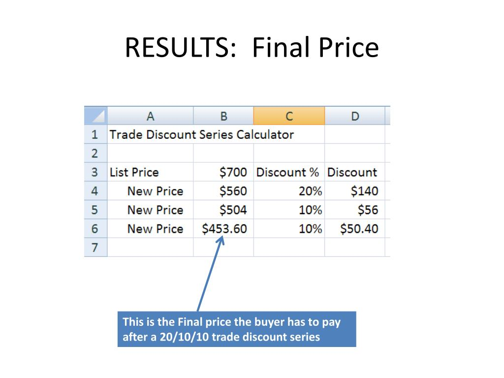 RESULTS:  Final Price