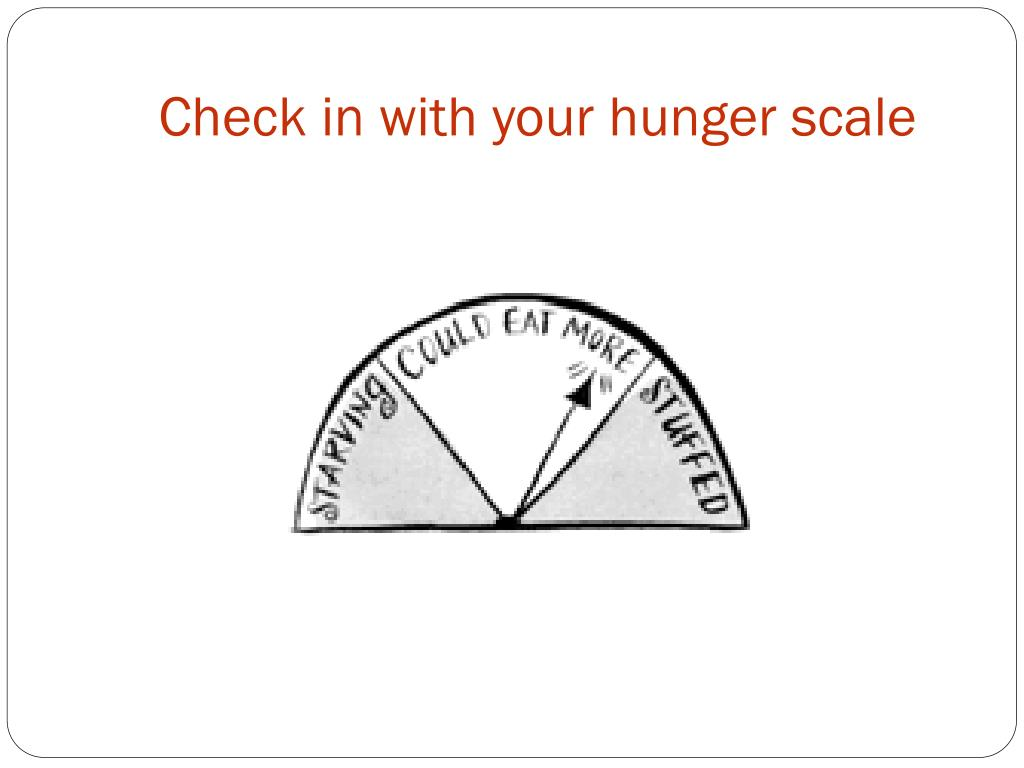 Check in with your hunger scale