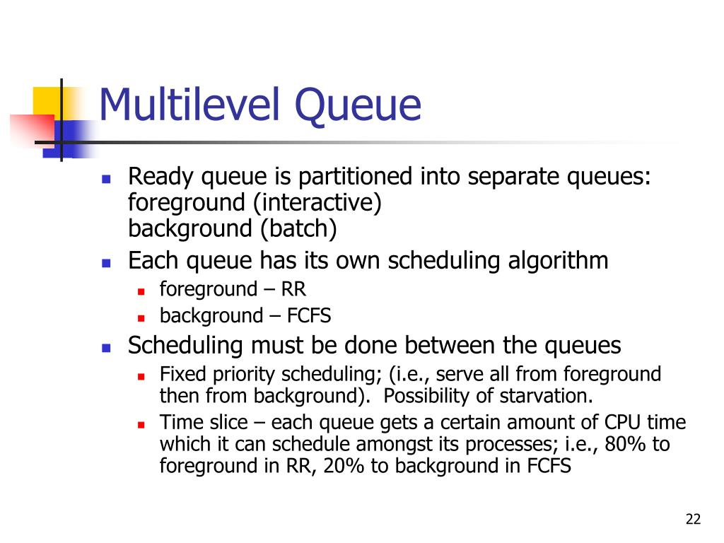 Multilevel Queue