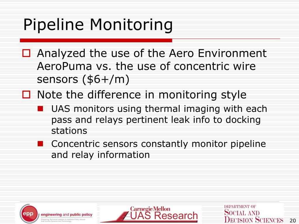 Pipeline Monitoring