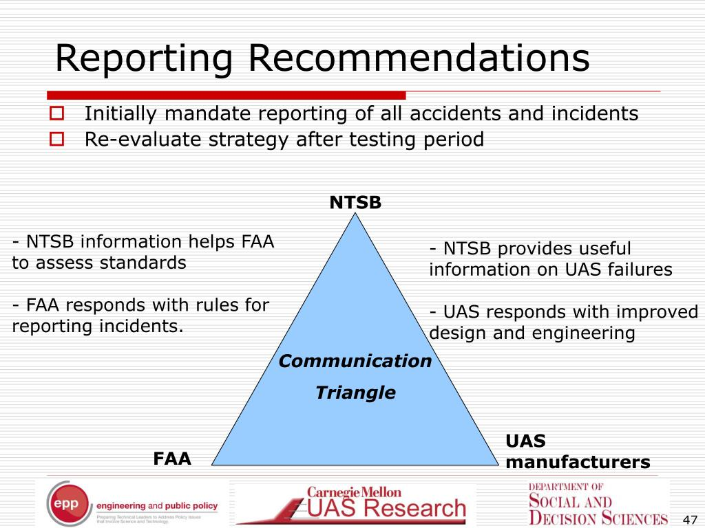 Reporting Recommendations