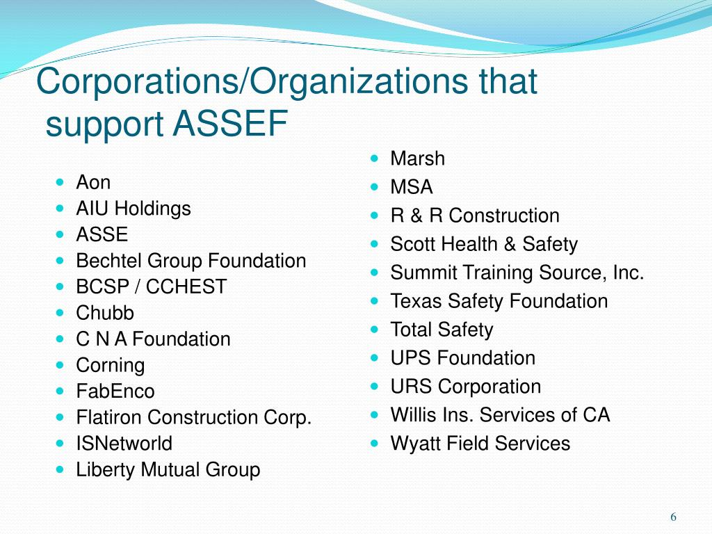 Corporations/Organizations that
