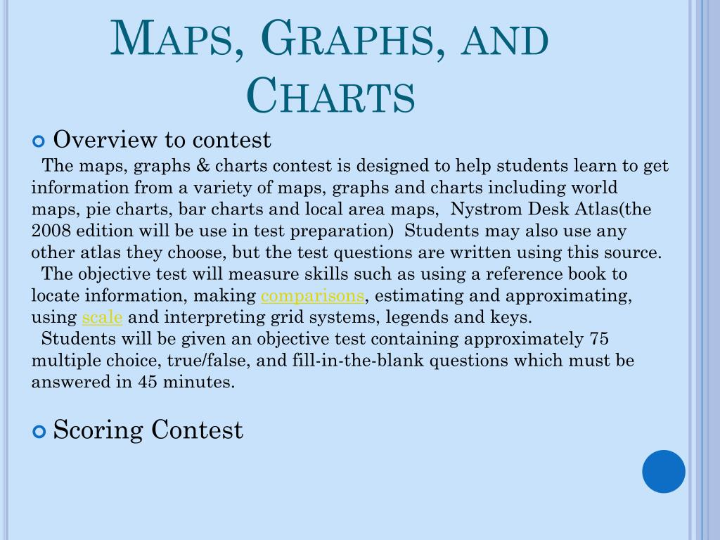 Maps, Graphs, and Charts