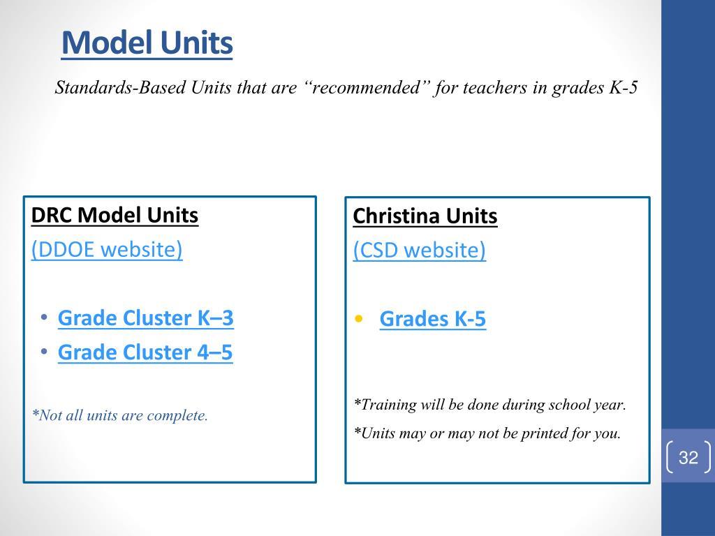 Model Units