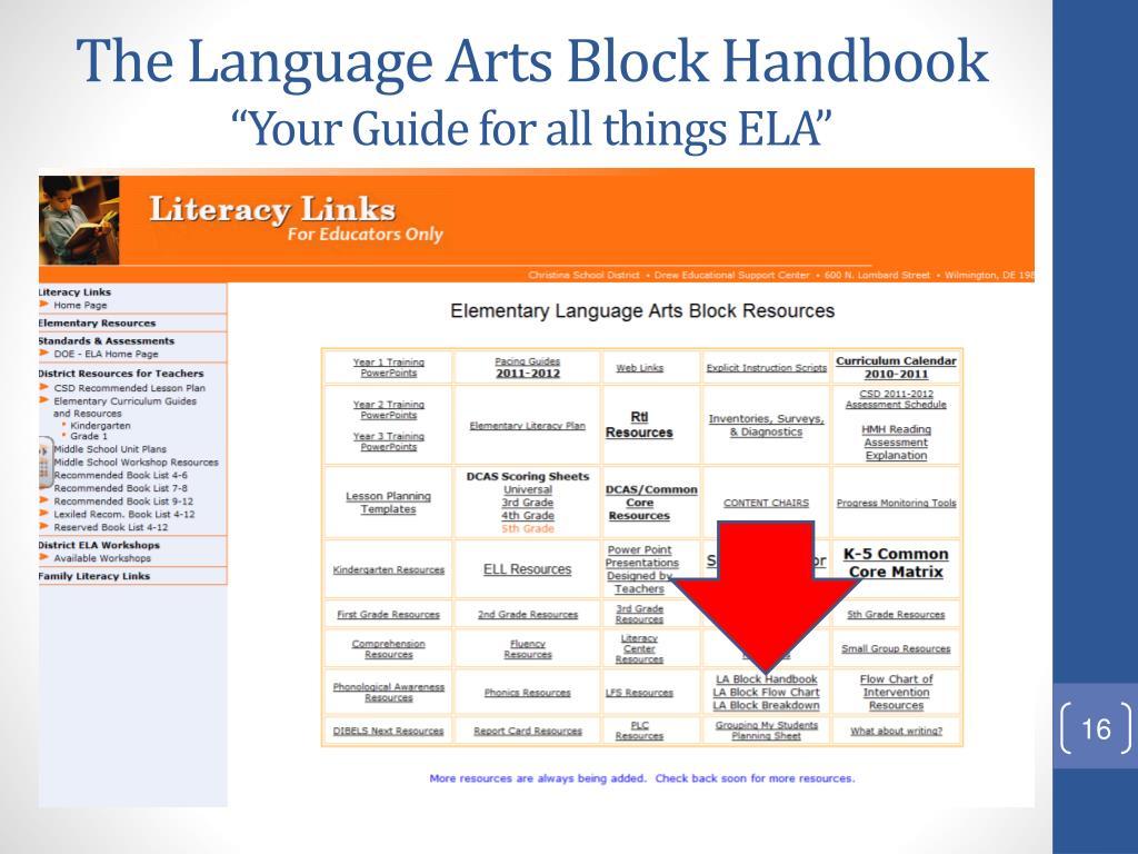 The Language Arts Block Handbook