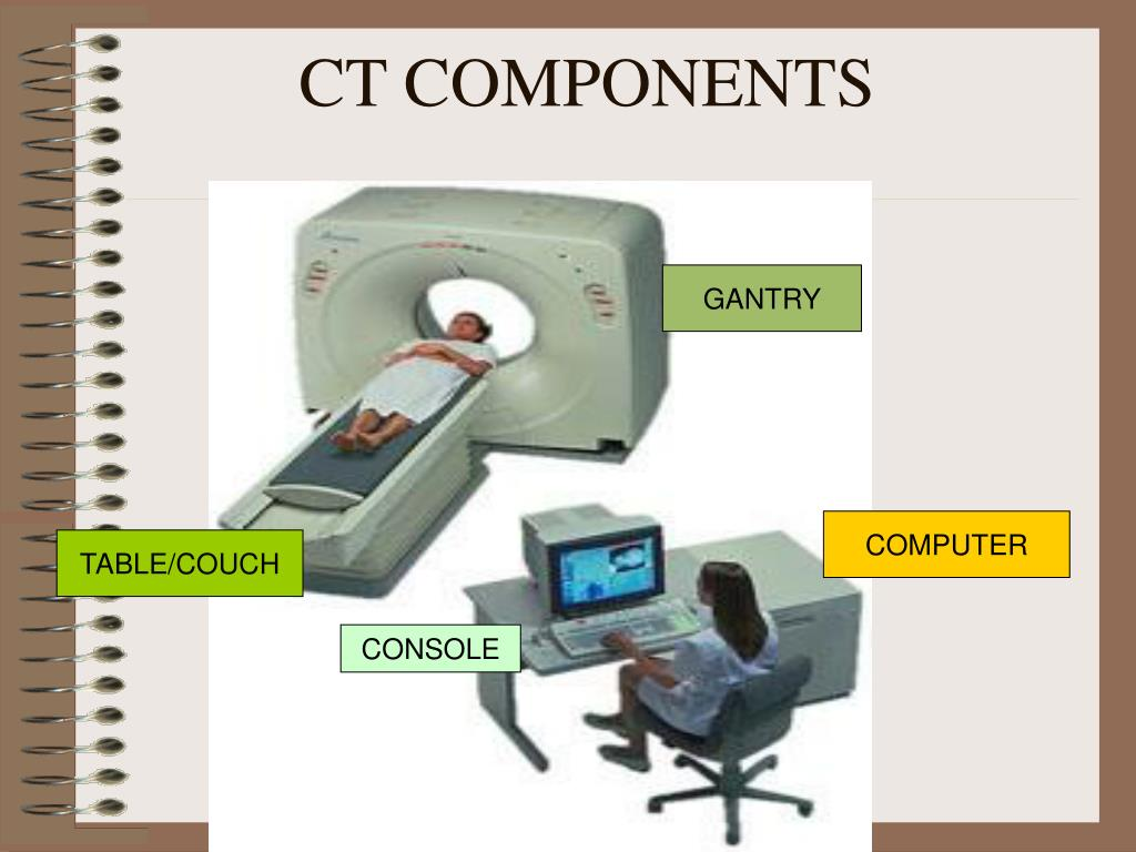 CT COMPONENTS