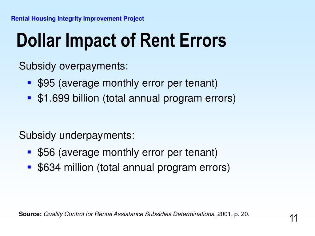 Dollar Impact of Rent Errors
