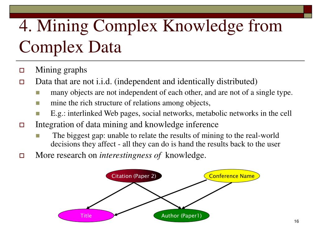 4. Mining Complex Knowledge from Complex Data
