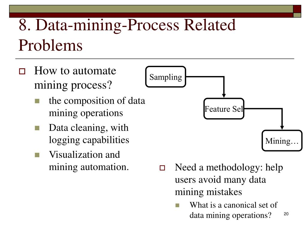 How to automate mining process?