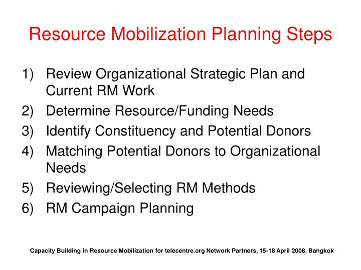 Resource Mobilization Planning Steps