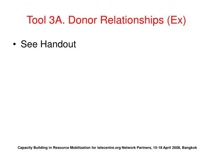 Tool 3A. Donor Relationships (Ex)