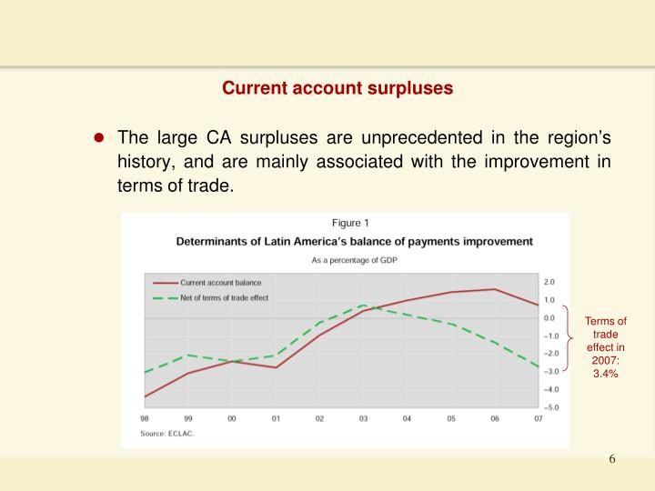 Current account surpluses