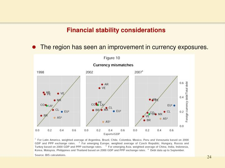 Financial stability considerations