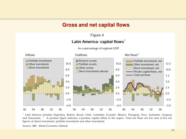 Gross and net capital flows