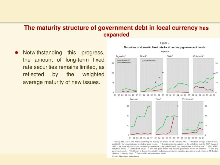 The maturity structure of government debt in local currency