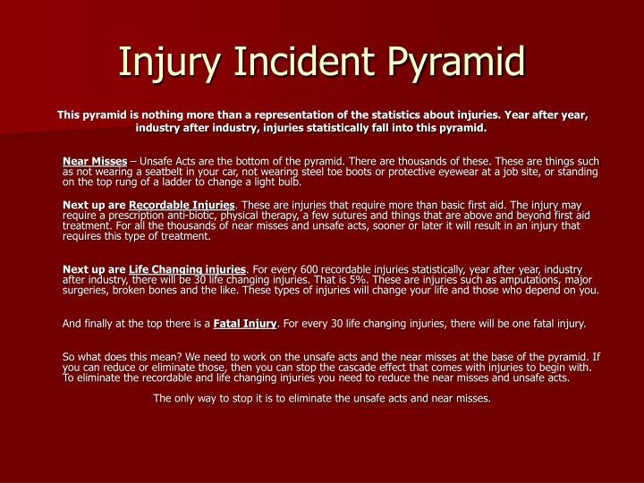 Injury incident pyramid
