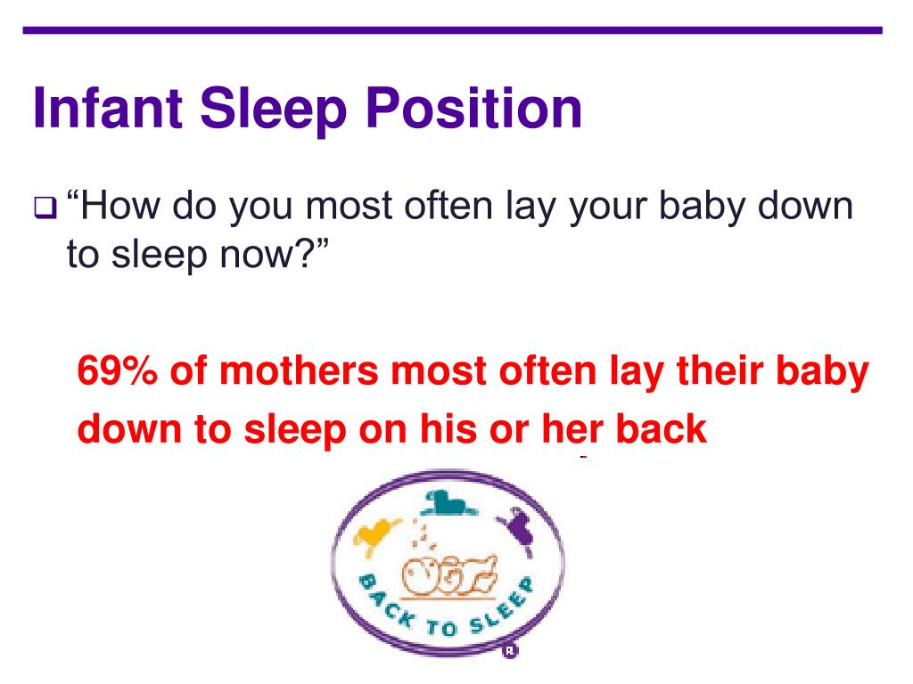 Infant Sleep Position