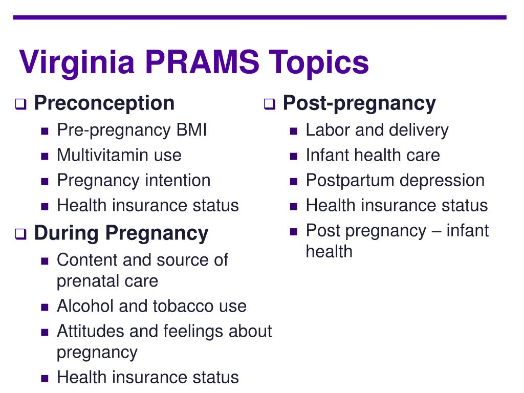 Virginia PRAMS Topics