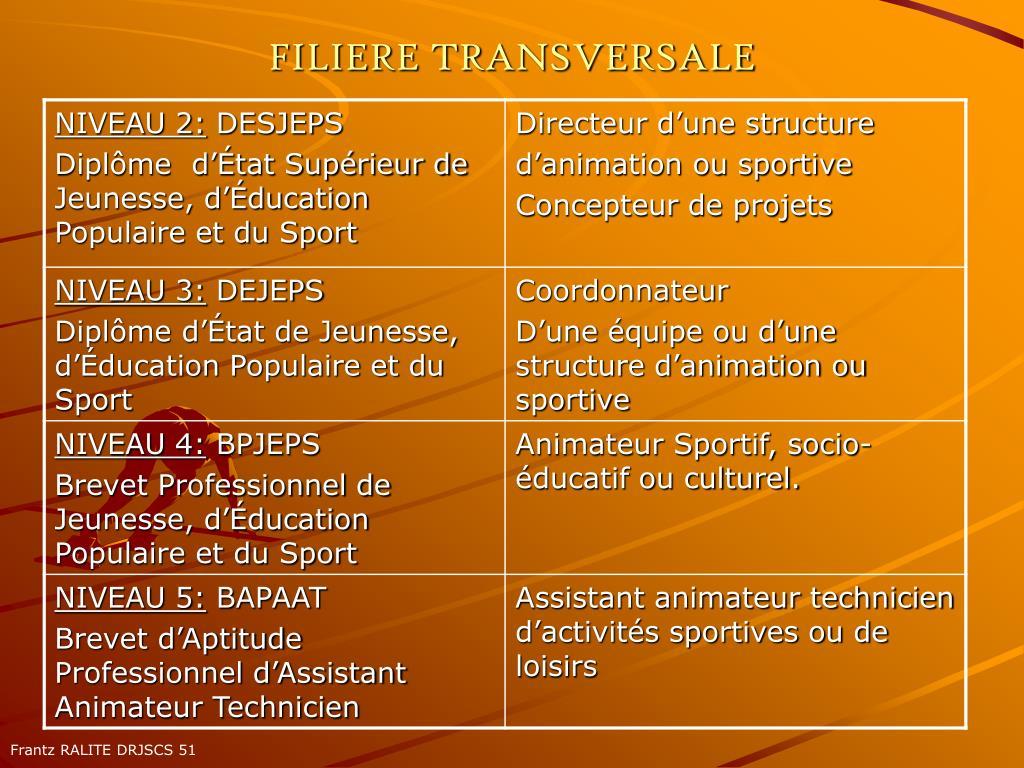 FILIERE TRANSVERSALE