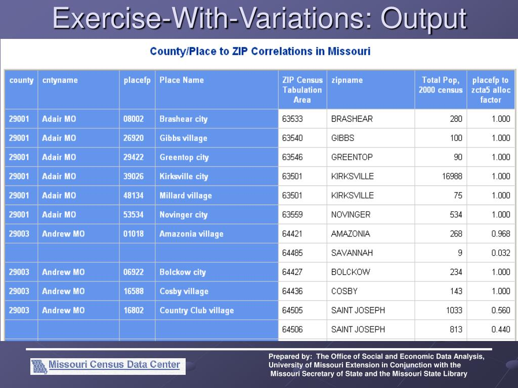 Exercise-With-Variations: Output