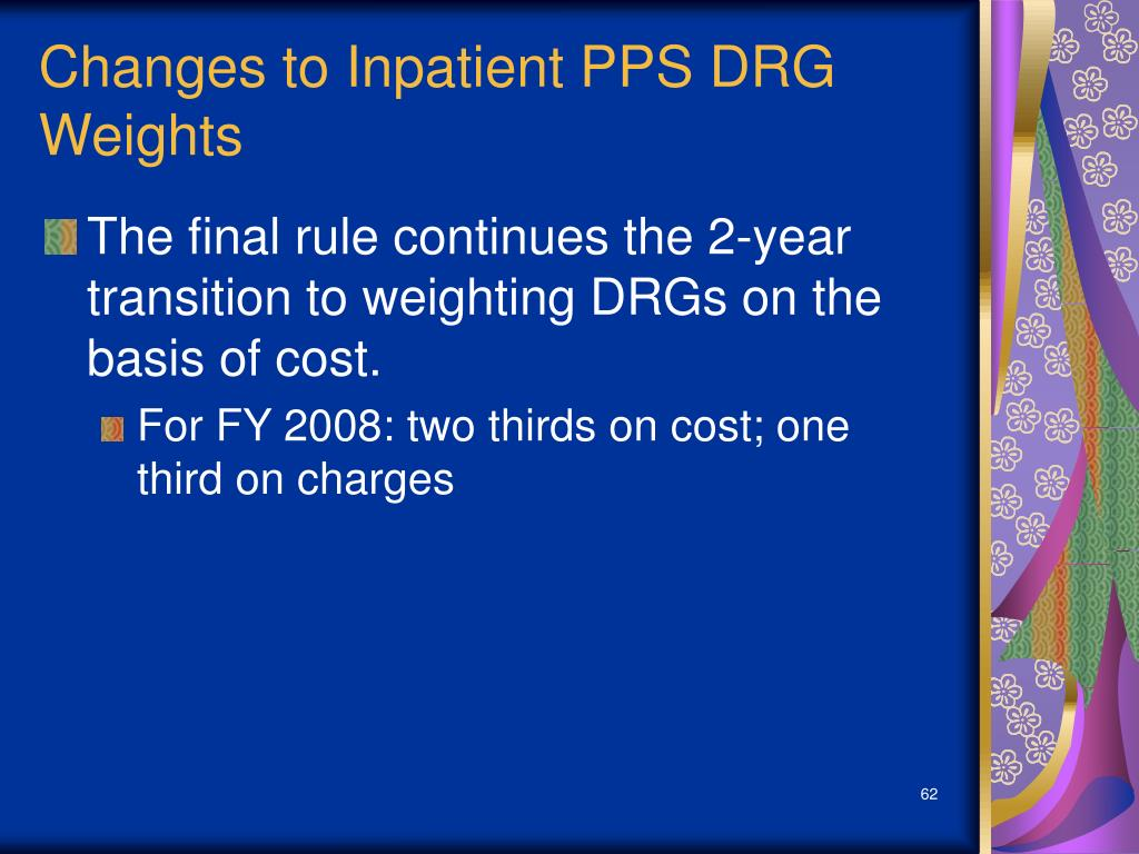 Changes to Inpatient PPS DRG Weights