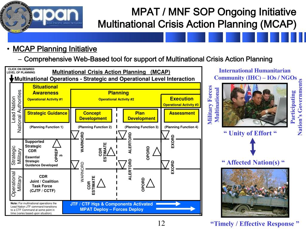 MPAT / MNF SOP Ongoing Initiative