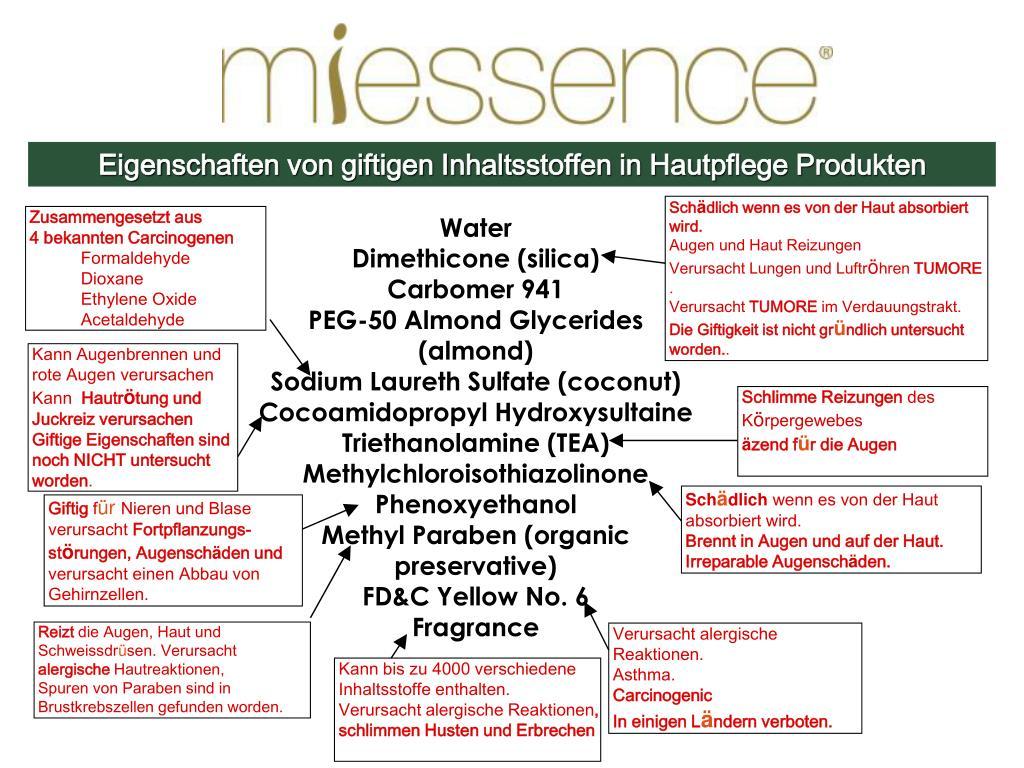 Eigenschaften von giftigen Inhaltsstoffen in Hautpflege Produkten