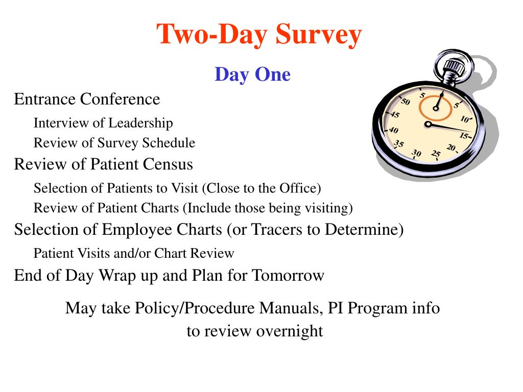 Two-Day Survey
