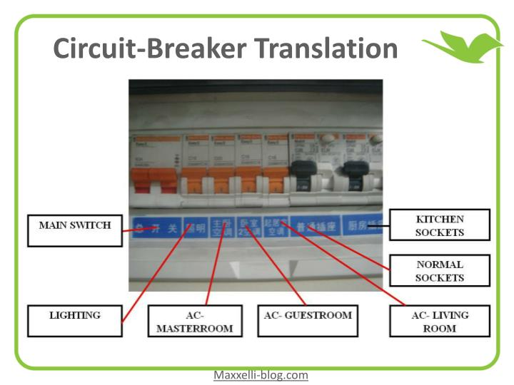 Circuit breaker translation2 l.jpg