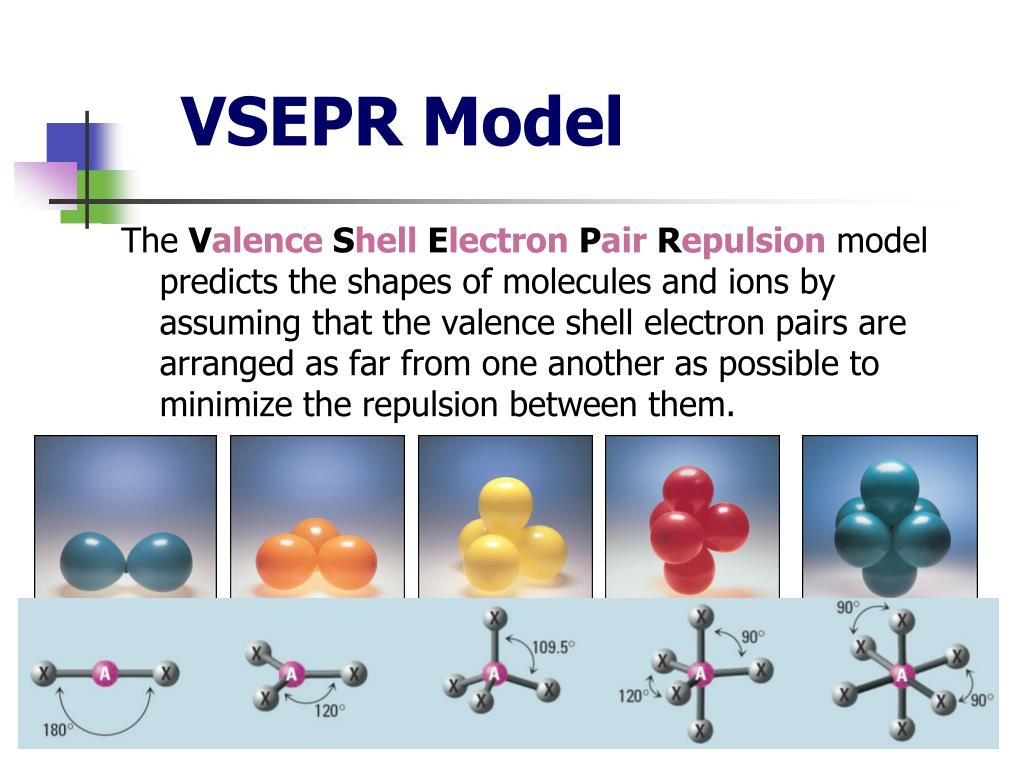 what is vsepr theory used for