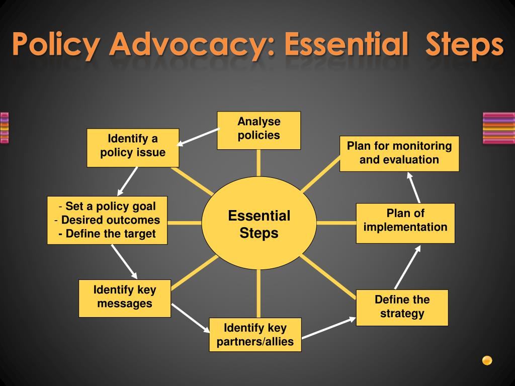 Policy Advocacy: Essential  Steps