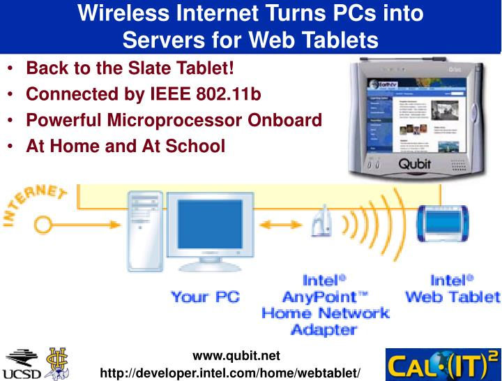 Wireless Internet Turns PCs into