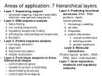 areas of application 7 hierarchical layers