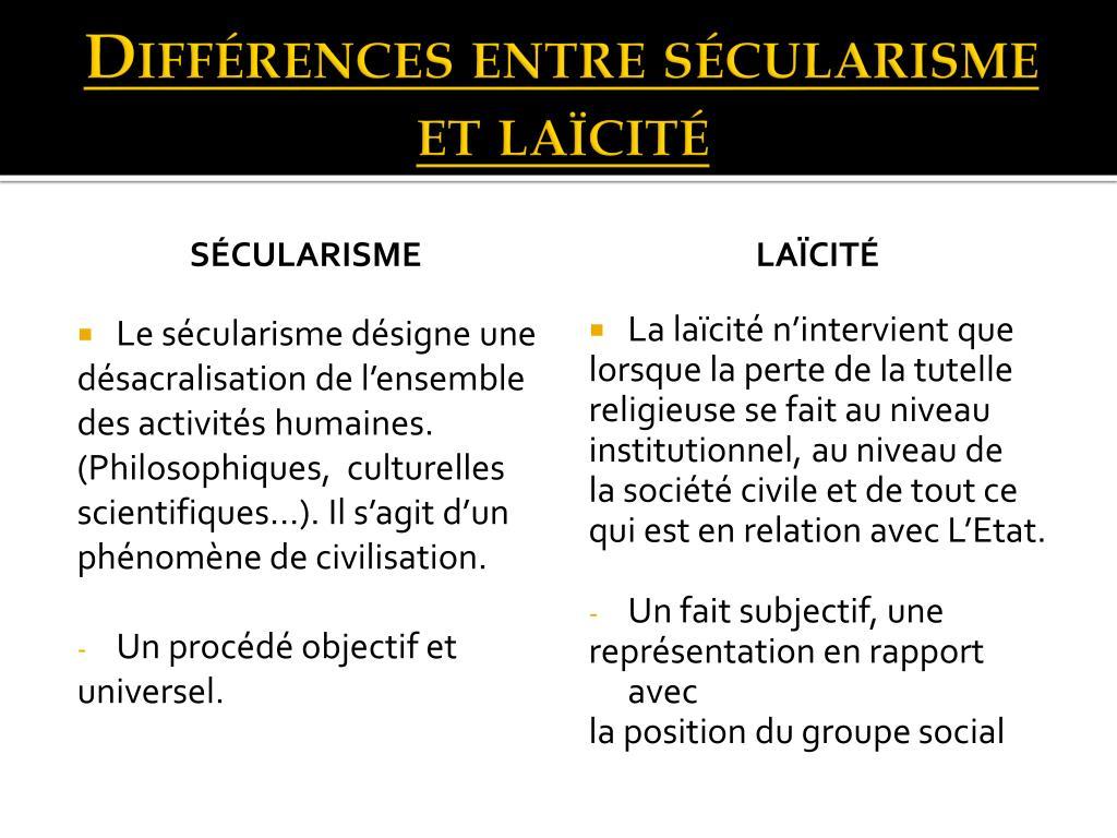 Différences entre sécularisme et laïcité