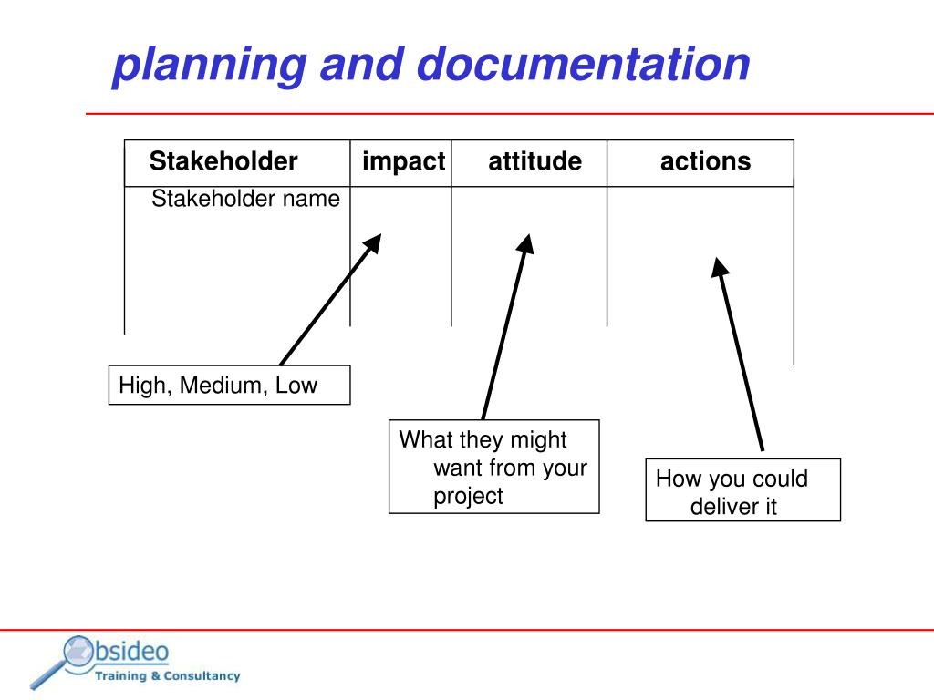 planning and documentation