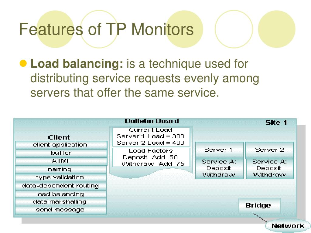 Features of TP Monitors