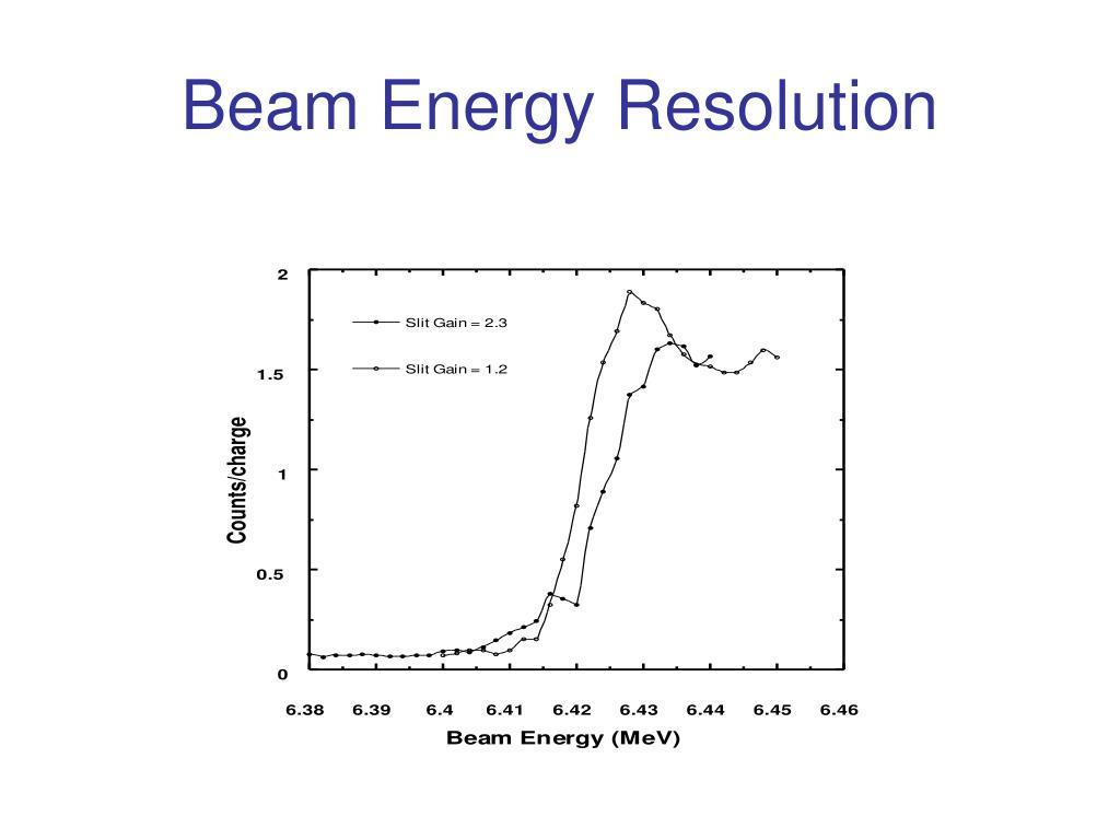 Beam Energy Resolution