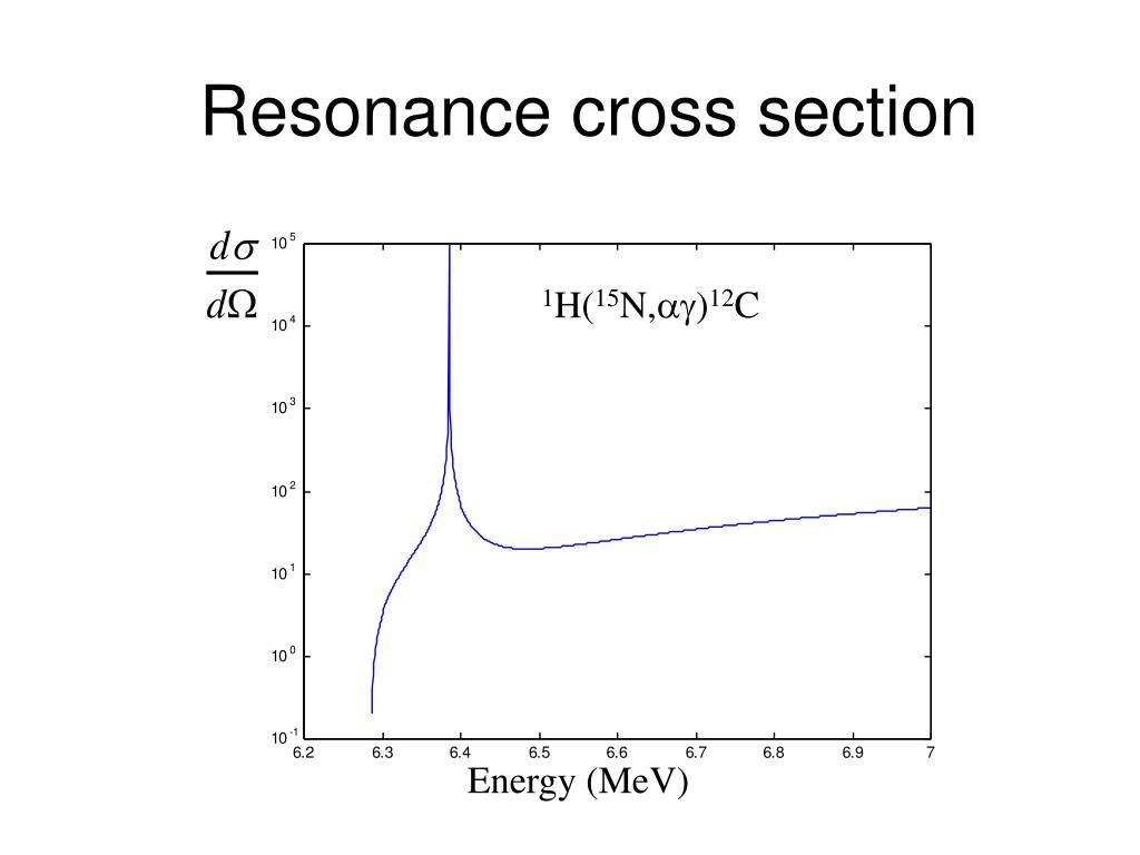 Resonance cross section