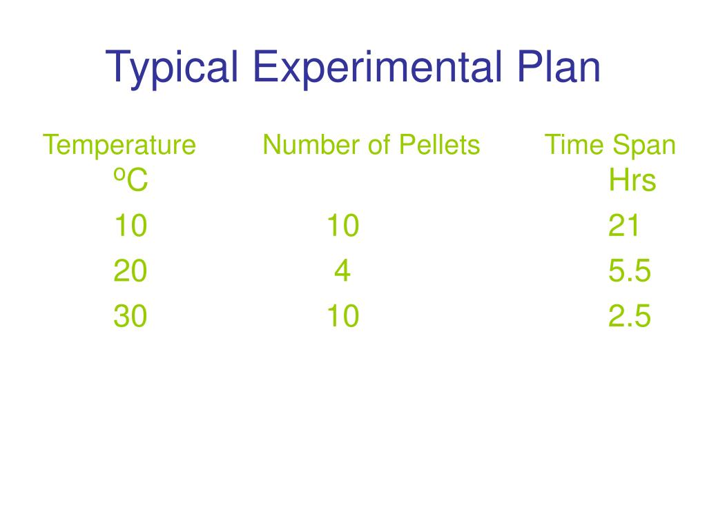 Typical Experimental Plan