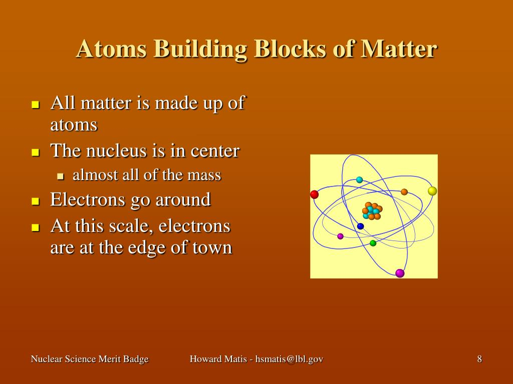 Atoms Building Blocks of Matter