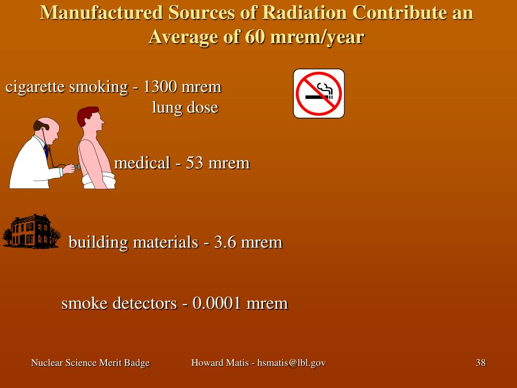 Manufactured Sources of Radiation Contribute an Average of 60 mrem/year