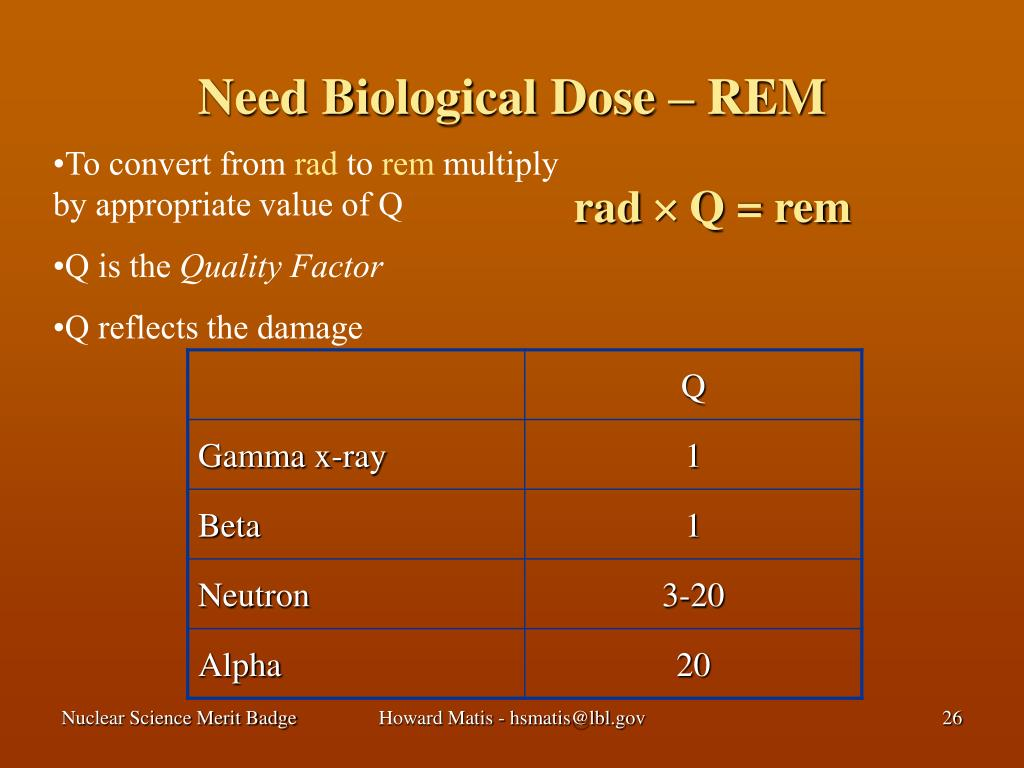 Need Biological Dose – REM