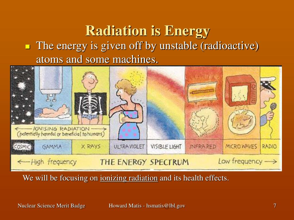 Radiation is Energy