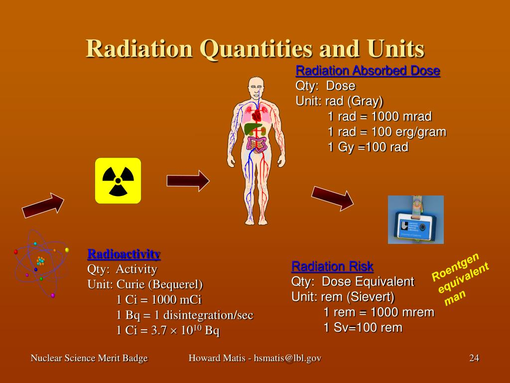 Radiation Absorbed Dose