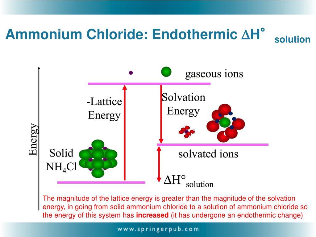 Ammonium Chloride: Endothermic