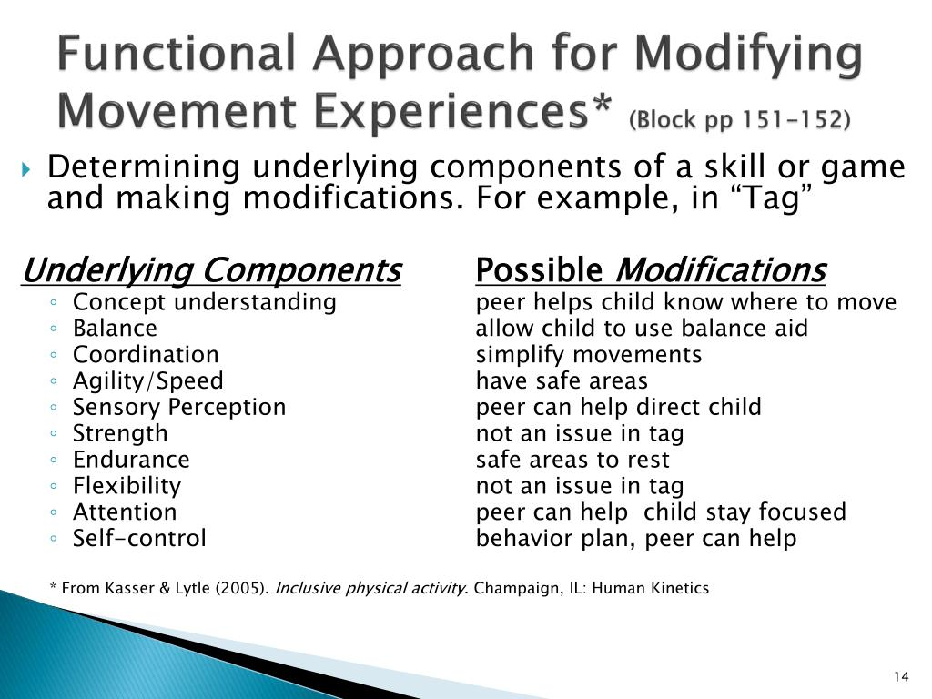 Functional Approach for Modifying Movement Experiences*
