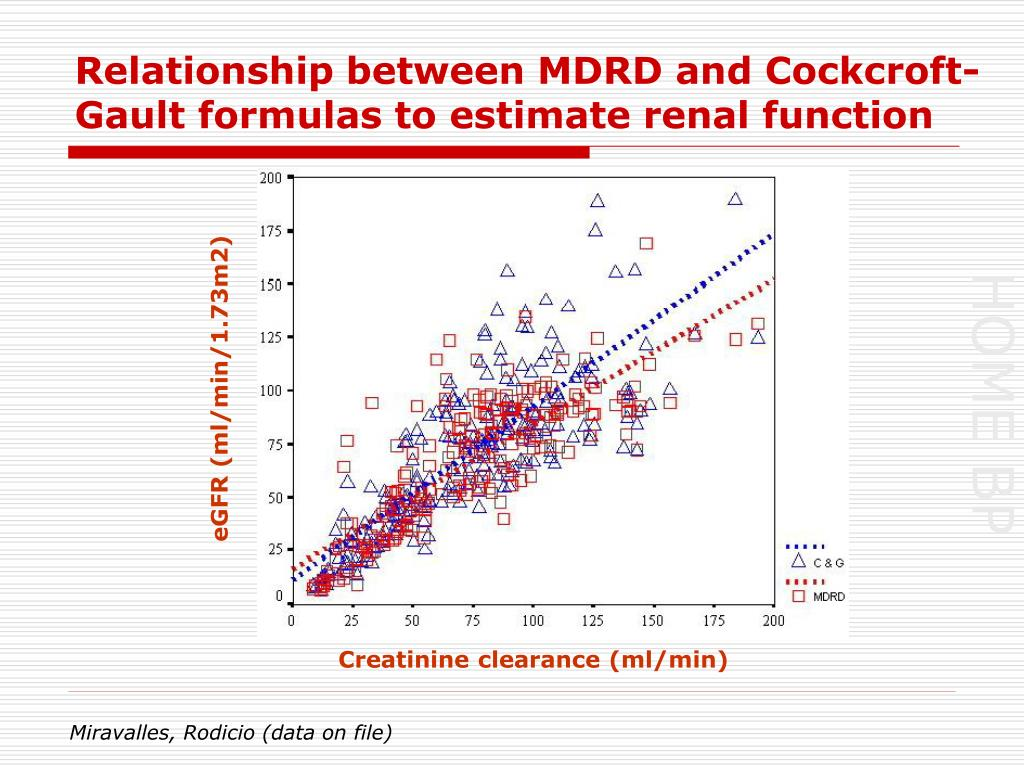 Relationship between MDRD and Cockcroft-Gault formulas to estimate renal function