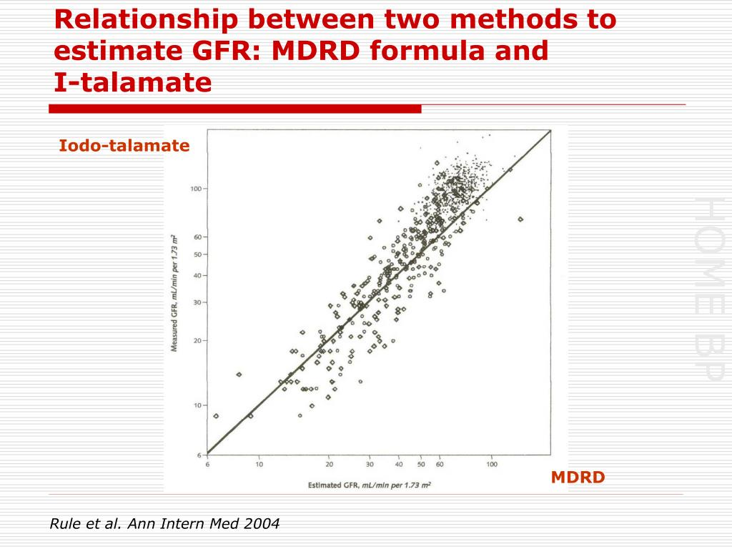 Relationship between two methods to estimate GFR: MDRD formula and