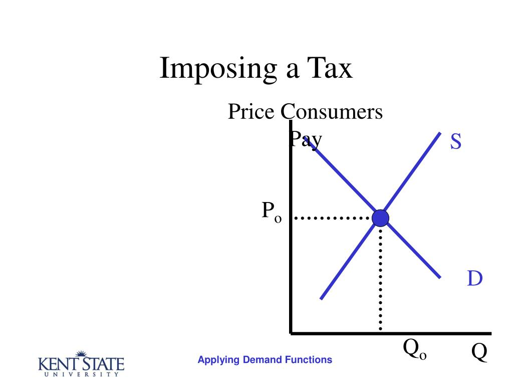 Imposing a Tax